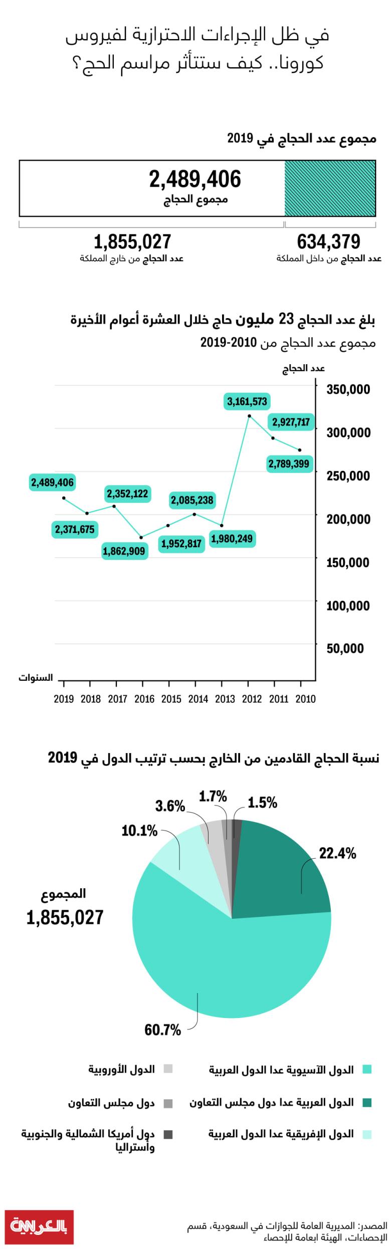 Hajj-corona-restrictions-affect