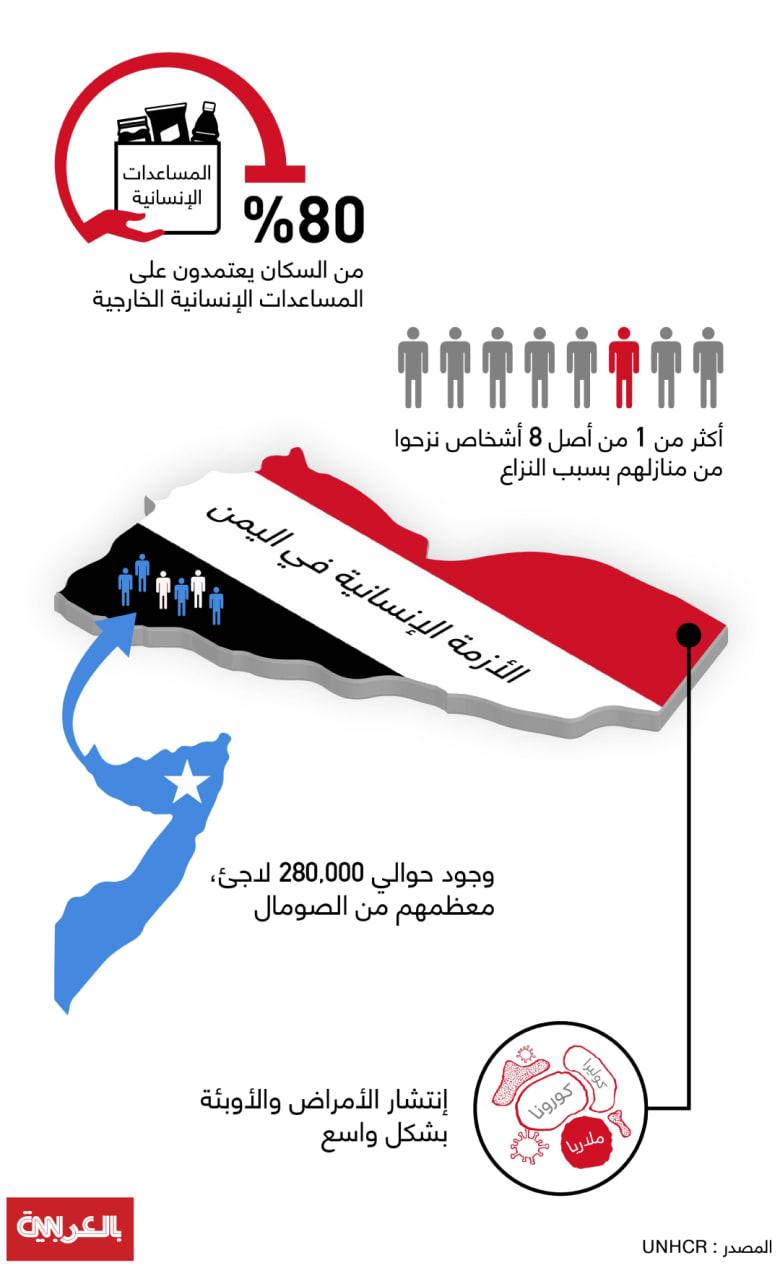 Yemen-aid-crisis