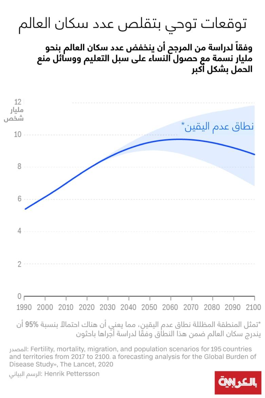 world-shrink-report