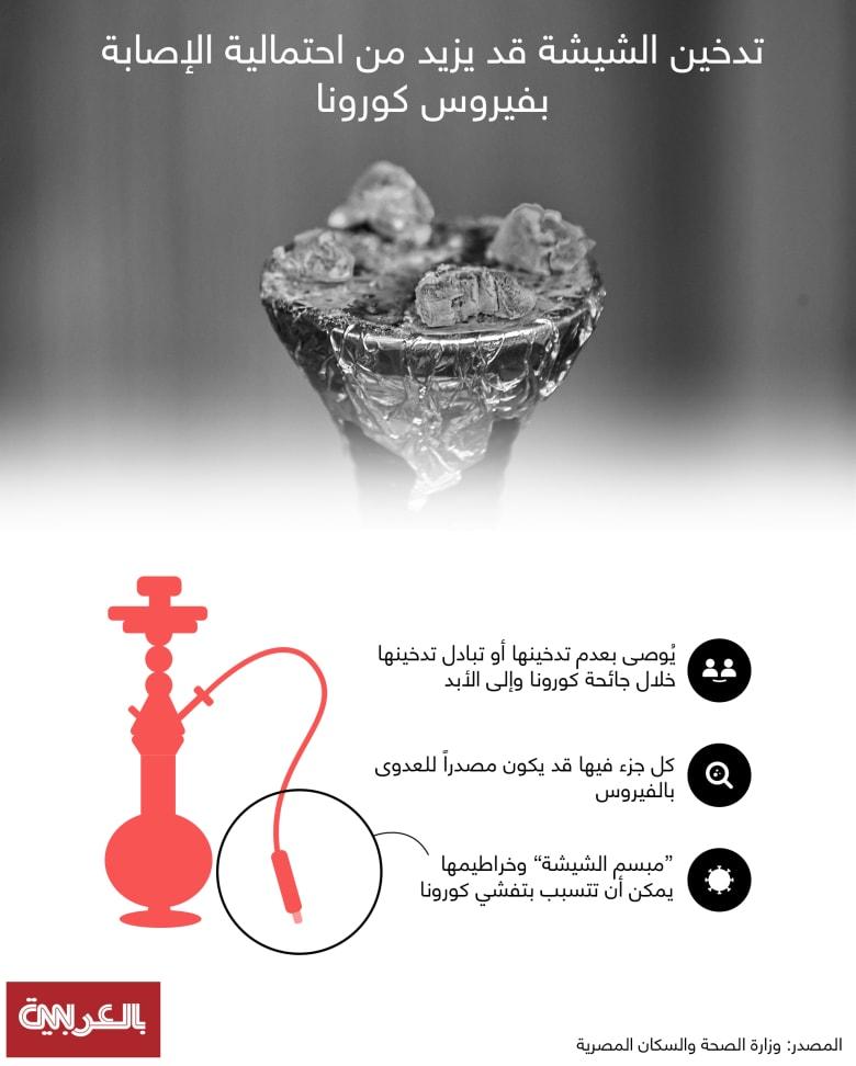 Egypt-health-ministry-shesha