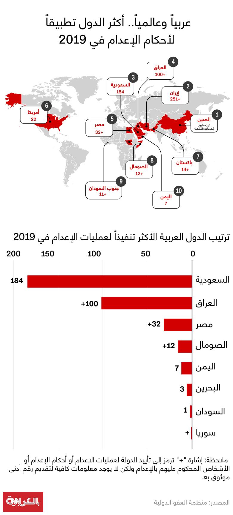Executions-around-the-world-2020