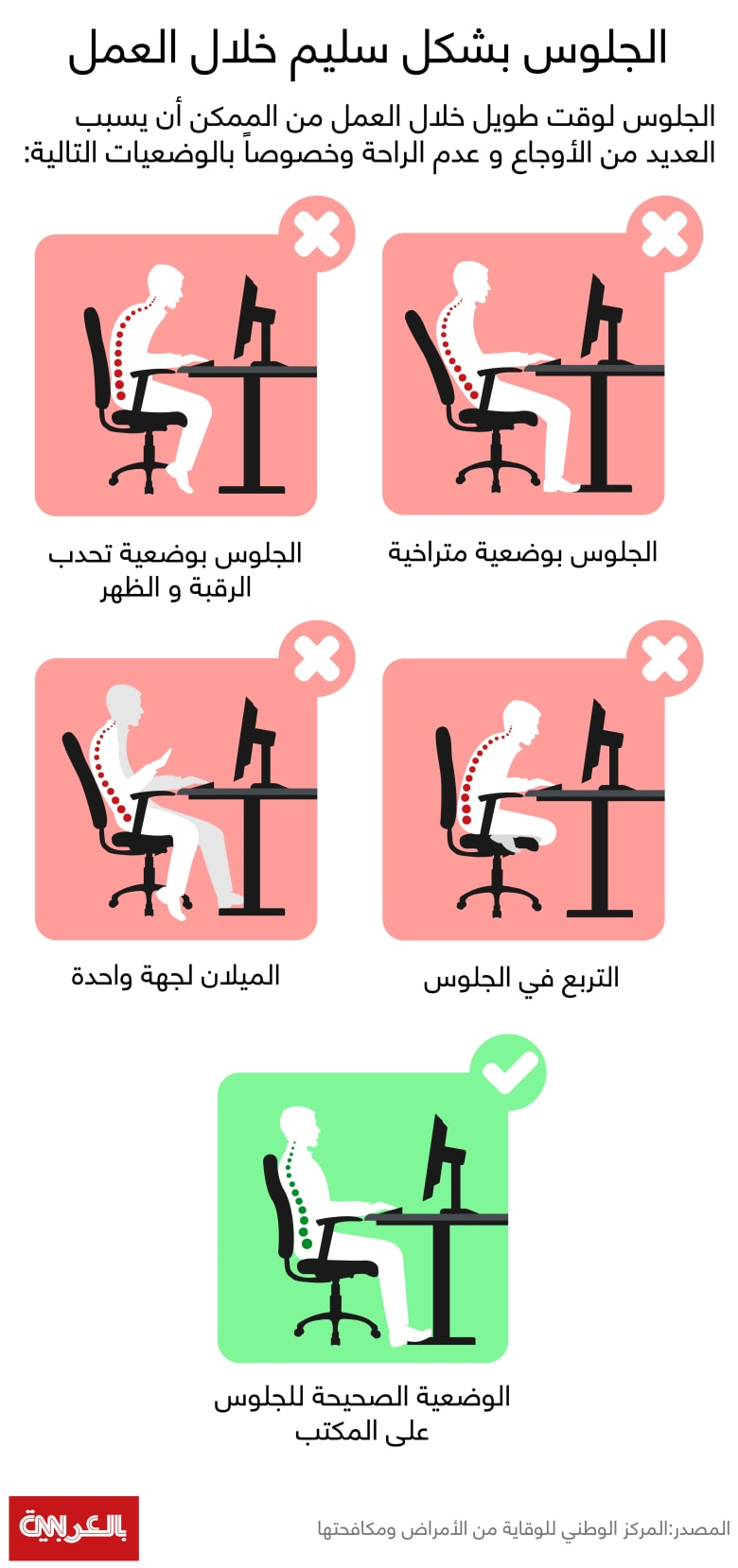 4-postures-to avoid-while-sitting-on-a-desk