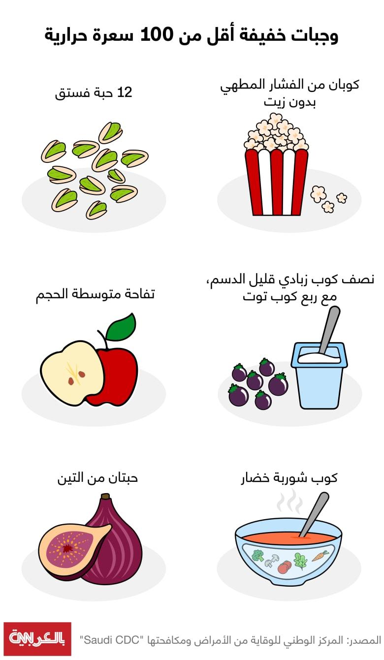 snacks- 100-calories