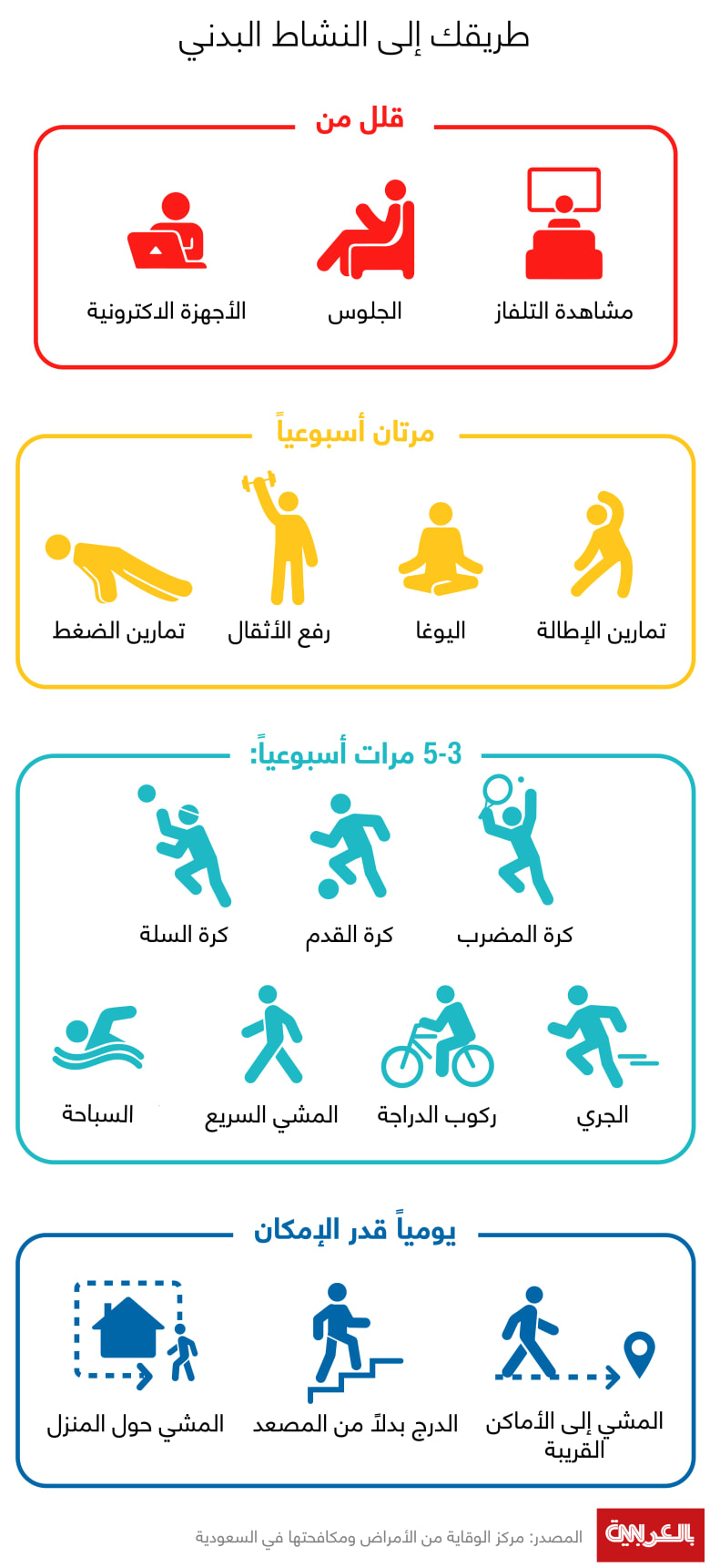 Better-physical-activity