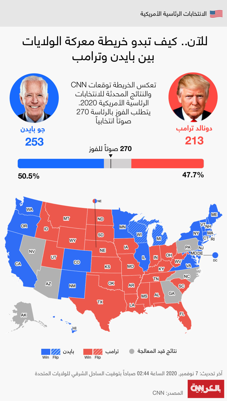 Presidential-Election-map-Nov-7