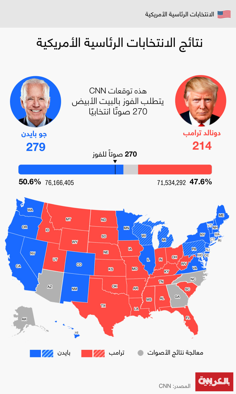 Presidential-Election-Map-results-CNN-Projection-2020