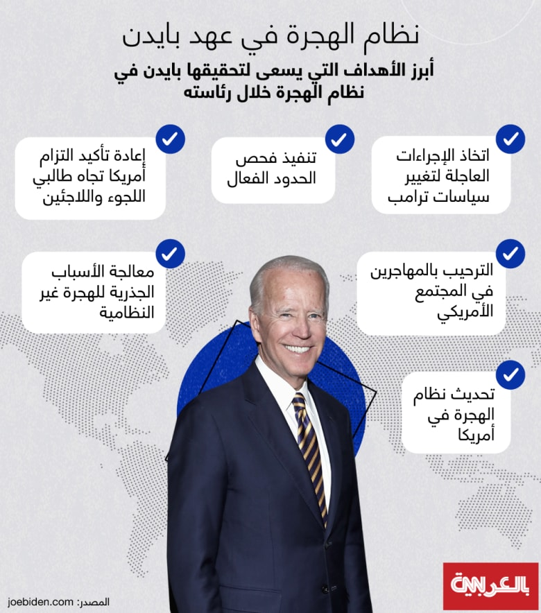 biden-immigration-policy