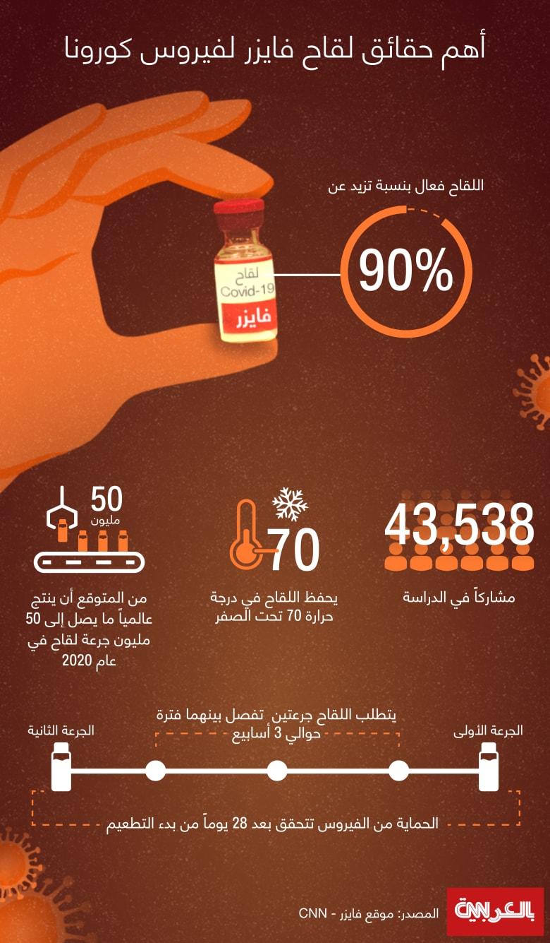 Pfizer-vaccine-Infographic