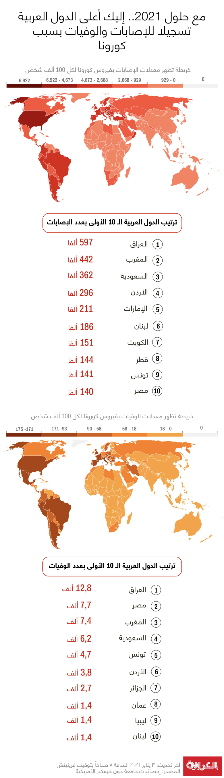 arab-countries-infections-deaths-3-jan