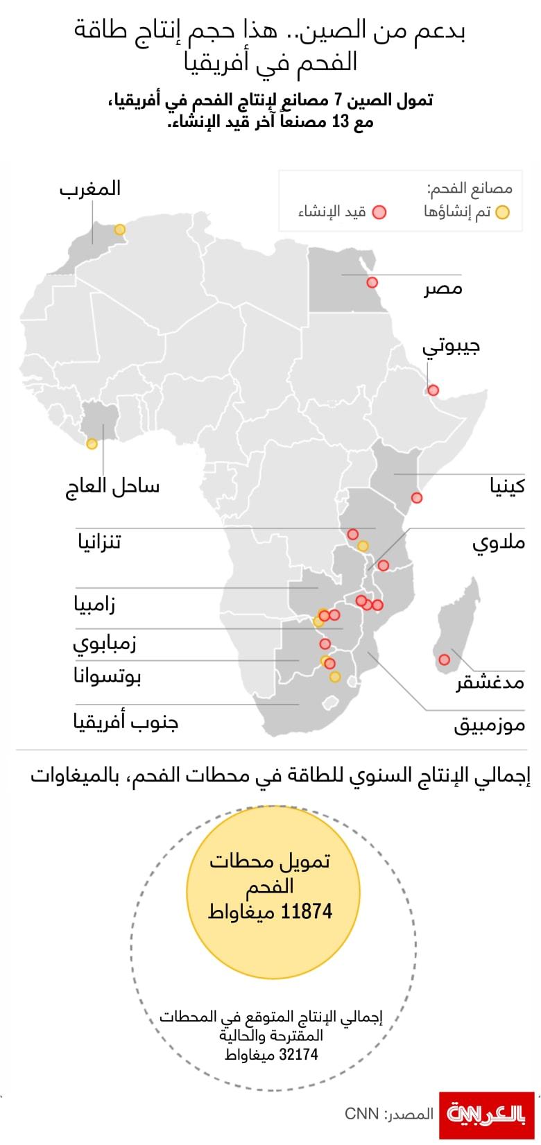 Coal-power-in-africa