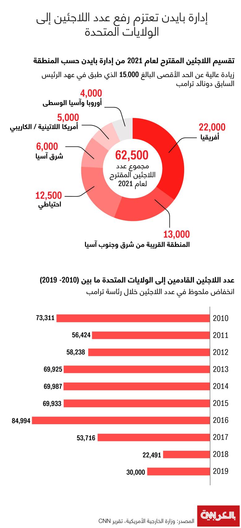 biden-refugee-cap-2021