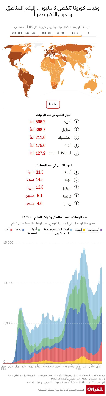 Covid19-global-deaths-Apr17-2021