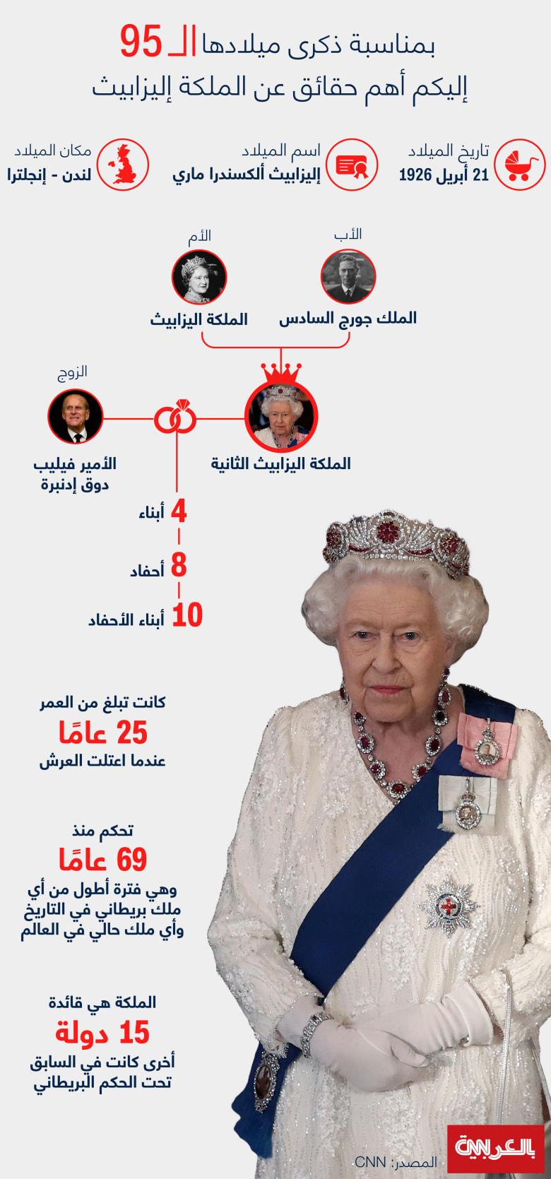 Queen-Elizabeth-Quick-facts-BD