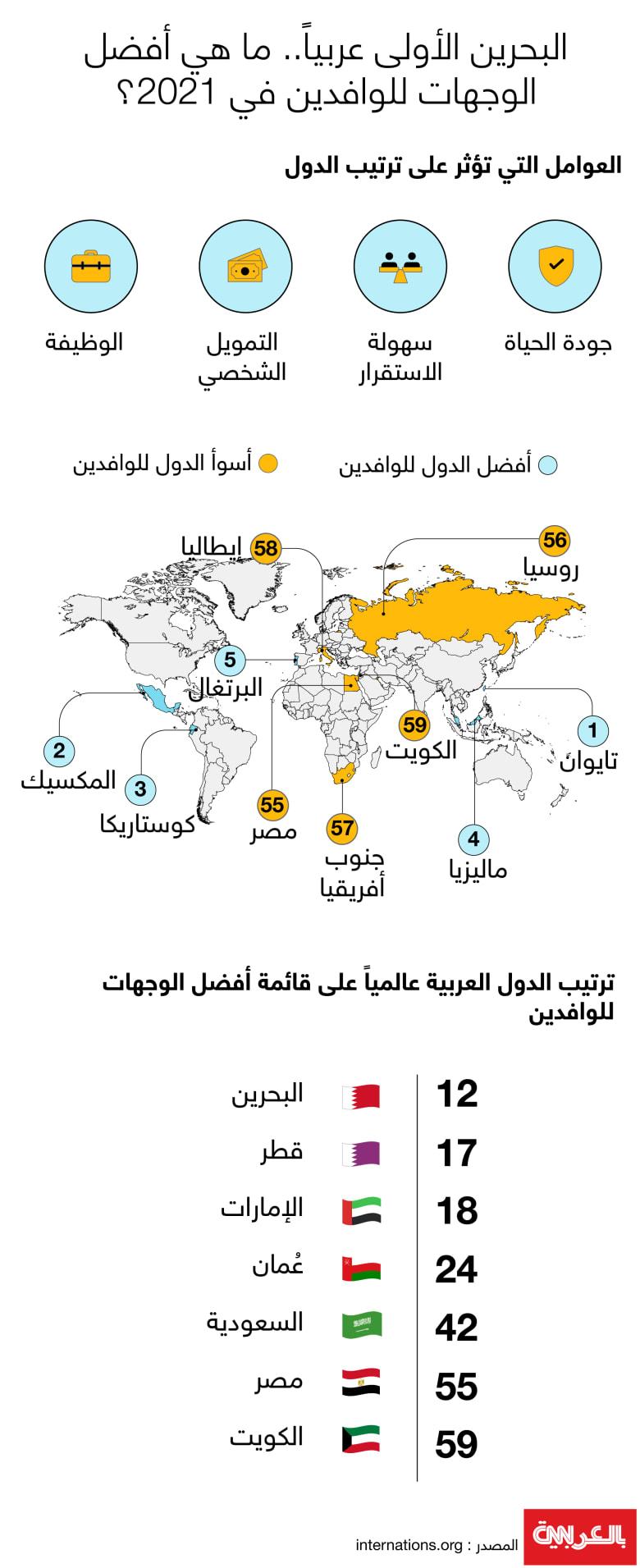expat-cities-best-worst-2021