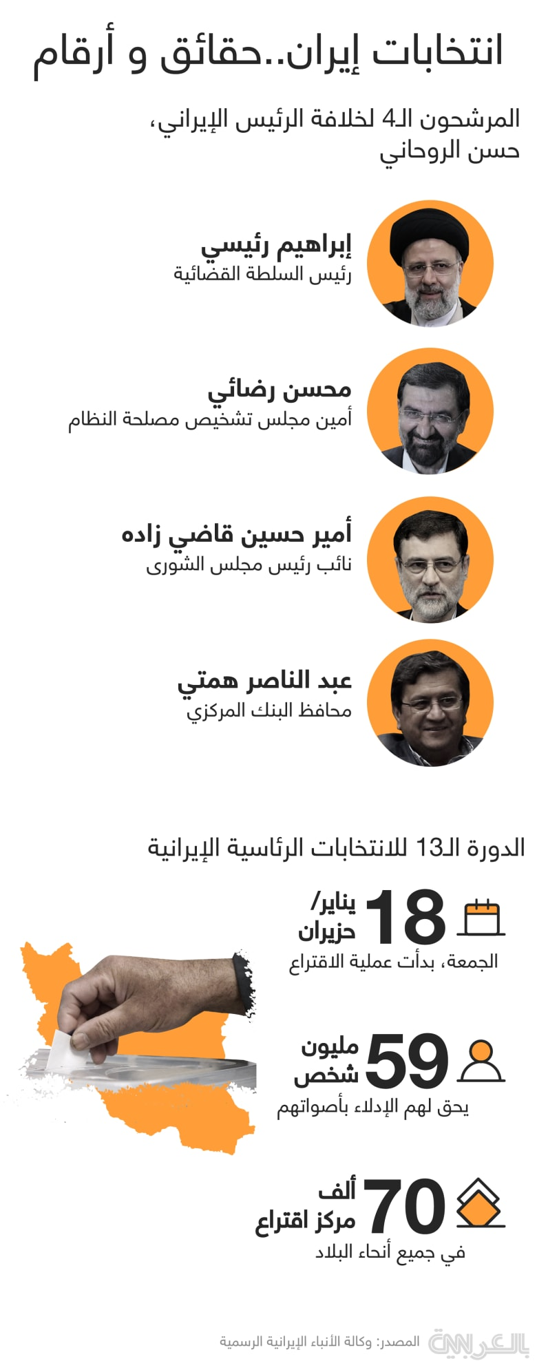 Iran-election-facts-figures-2021