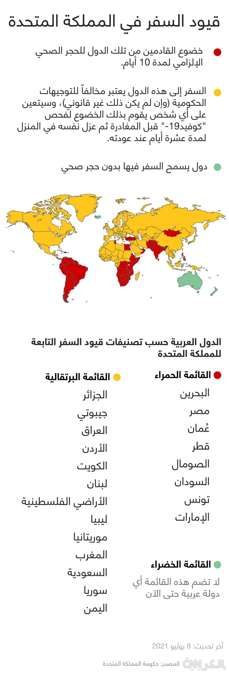 arab-countries-UK-travel-ban-list