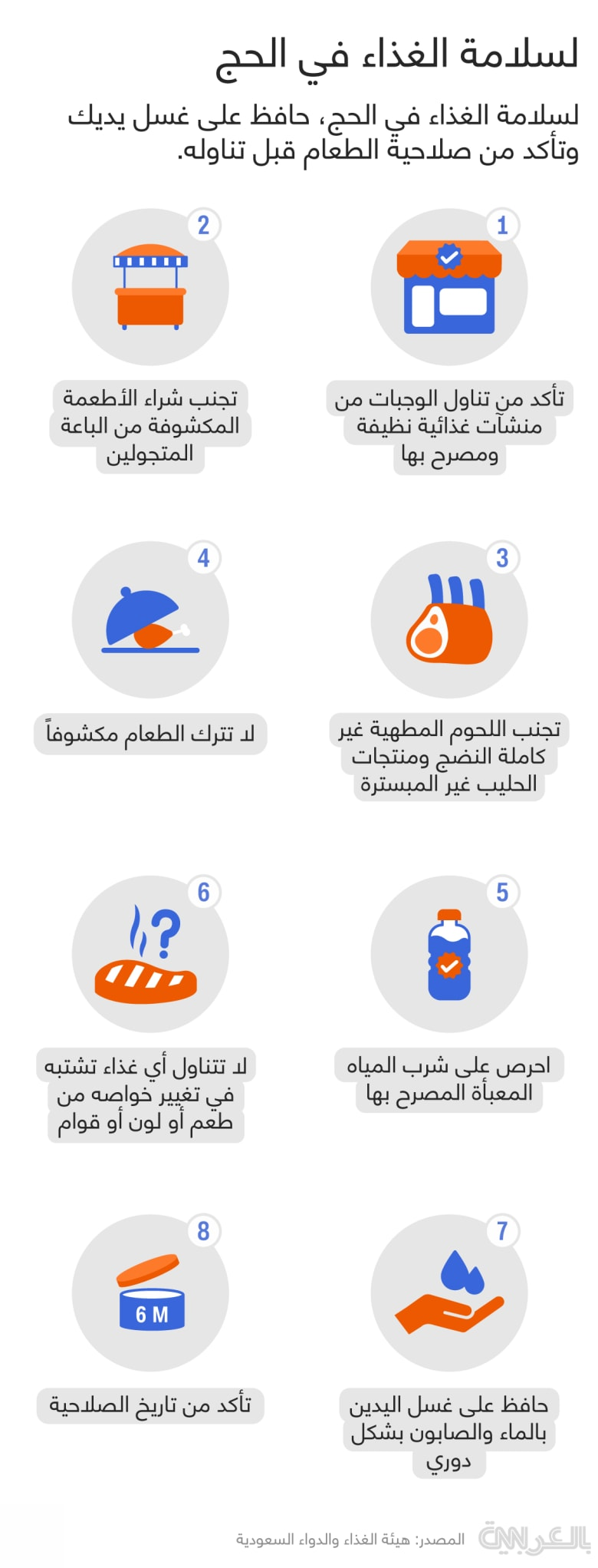 8-tips-safety-food-Hajj-2021