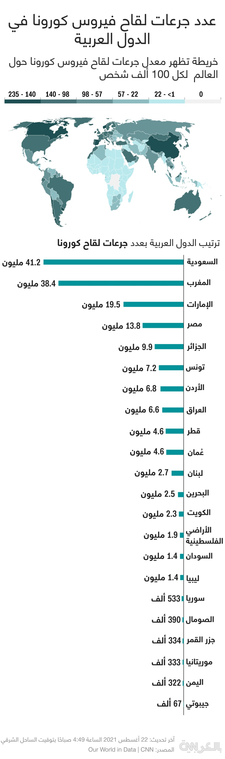 vaccination-rate-arab-countries-240921