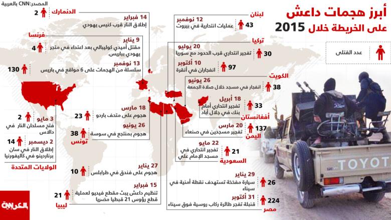 """أبرز هجمات تنظيم """"داعش"""" وأنصاره حول العالم في 2015"""