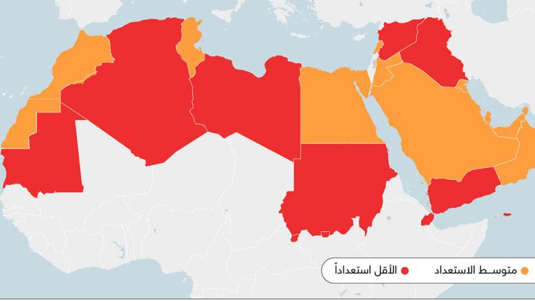 بين الدول العربية.. من تصدر قائمة الأمن الصحي العالمي 2019؟