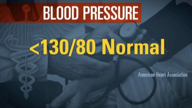 تعرّف على كيفية احتساب وفهم أخطر الأرقام.. مؤشرات الصحة