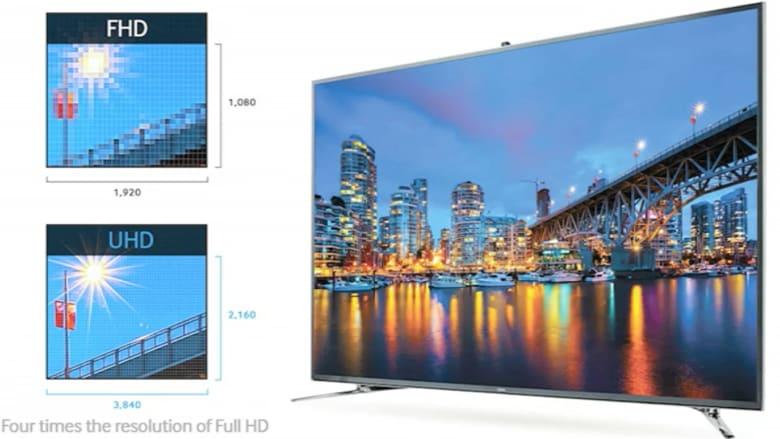 4K تقنية جديدة لشاشات التلفزيون.. بوضوح 4 أضعاف HD