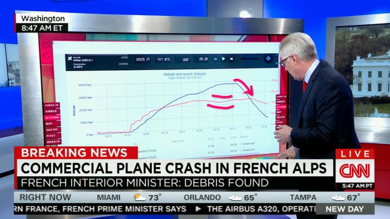 نظرة على ارتفاع وسرعة الطائرة الألمانية خلال رحلتها قبل التحطم