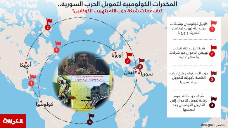 انفوجرافيك: المخدرات الكولومبية لتمويل الحرب السورية.. كيف عملت شبكة حزب الله بتهريب الكوكايين؟