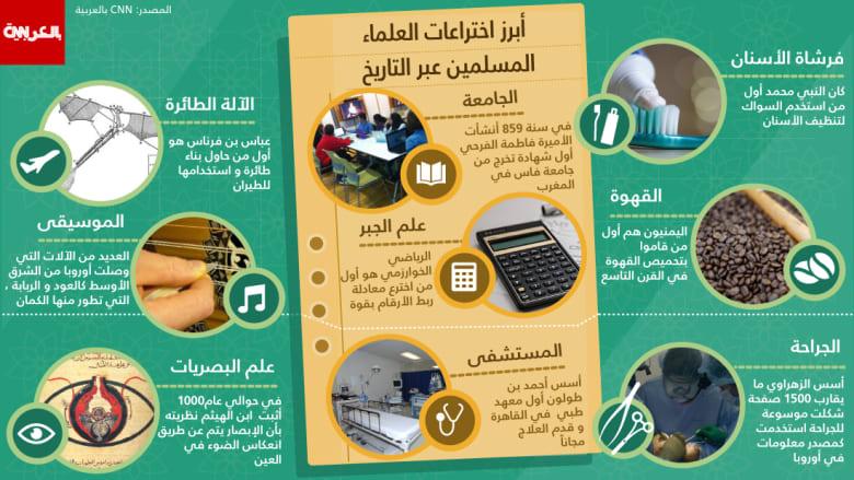 من الجامعات والمستشفيات إلى الجراحة والآلات الطائرة والموسيقى.. كيف غيّر المسلمون بعلومهم عالمنا اليوم؟
