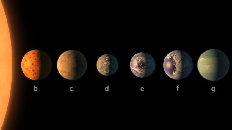 قريباً.. التقدم التكنولوجي قد يمكننا من التعرف على عوالم جديدة خارج المجموعة الشمسية