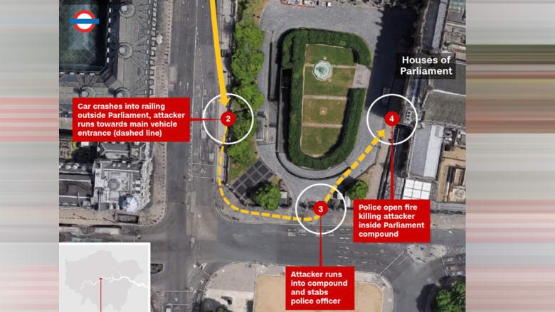 بالصور.. تحركات خالد مسعود خلال هجوم البرلمان البريطاني