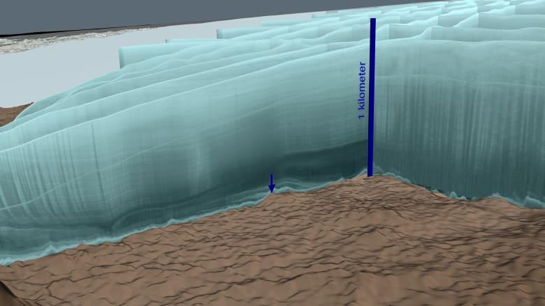حفرة سحيقة تحت الجليد أحدثها نيزك قبل ملايين السنين