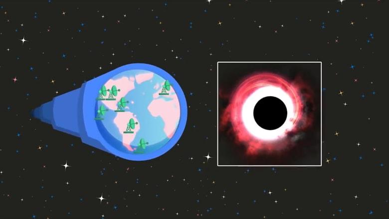 كيف سيتم التقاط الصورة الأولى للثقب الأسود قريباً؟