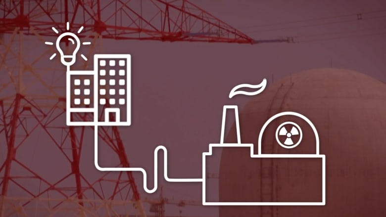 الأولى في العالم العربي.. ما هي أهم خصائص محطة براكة للطاقة النووية؟