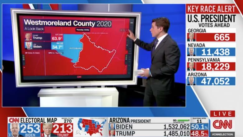 الانتخابات الأمريكية تقترب من الحسم.. فرص ترامب بالفوز باتت محدودة