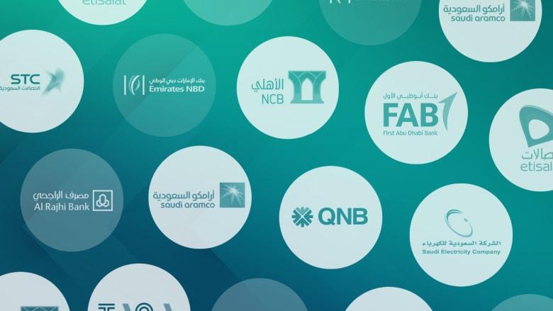 أرامكو السعودية في الصدارة.. هذه الشركات الأكثر نفوذًا في الشرق الأوسط لعام 2021