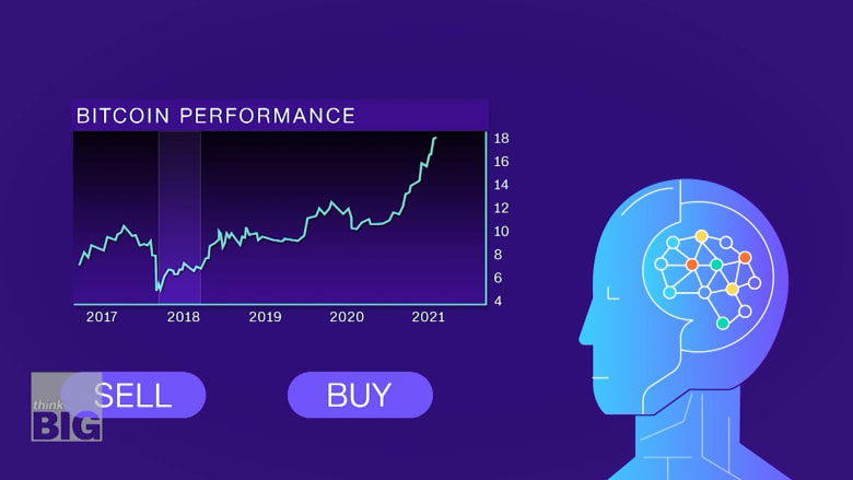 ما هو بلوك تشين الذكاء الاصطناعي؟ التقنية الجديدة في العملات المشفرة