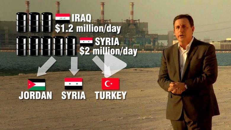 """""""دولة داعش النفطية"""" كيف وكم تنتج وتبيع يوميا؟ ومن يشتري نفطها؟"""