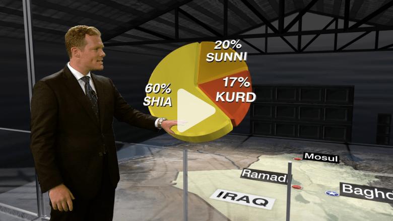 بالفيديو: سيناريو تقسيم العراق.. توزيع مناطق السيطرة  والثروة والسكان