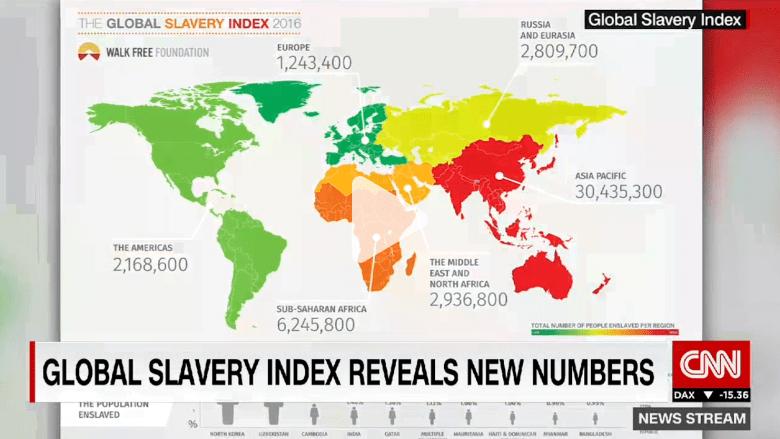 بالفيديو: عبودية العصر الحديث ترتفع بنسبة 30% في العالم
