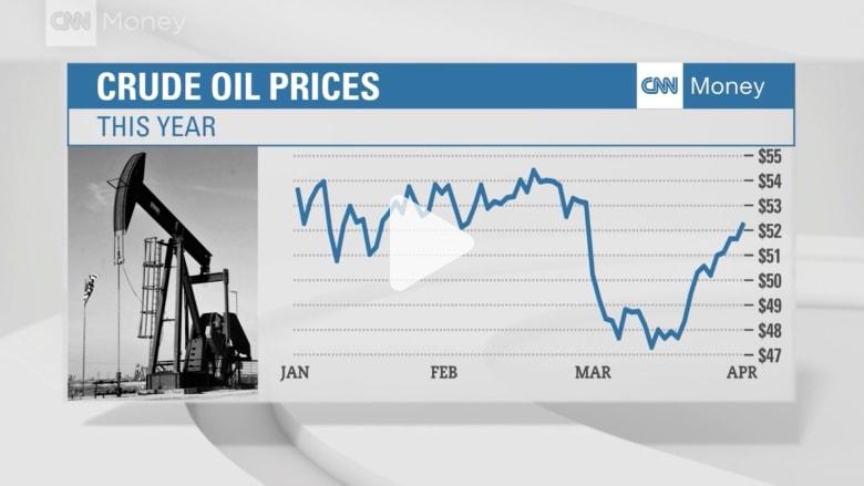 هذه تداعيات ضربة أمريكا ضد نظام الأسد على أسعار النفط الخام والذهب