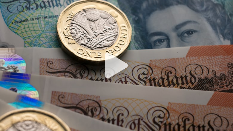 ما هو حجم الجنيه الاسترليني في الاقتصاد العالمي؟