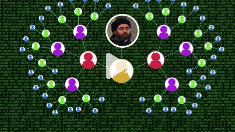"""بعد دحر داعش.. هل يشهد العالم """"خلافة افتراضية"""" على الانترنت؟"""