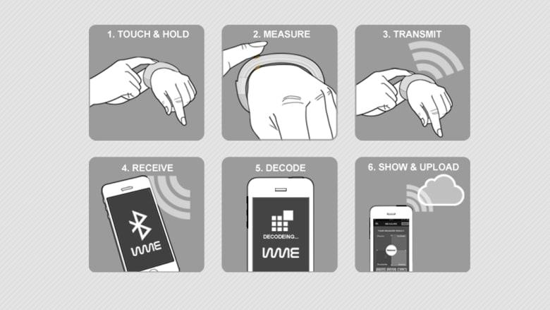 من يحتاج للحظ؟ التكنولوجيا ستساعدكم بالعثور على رفيق حياتكم