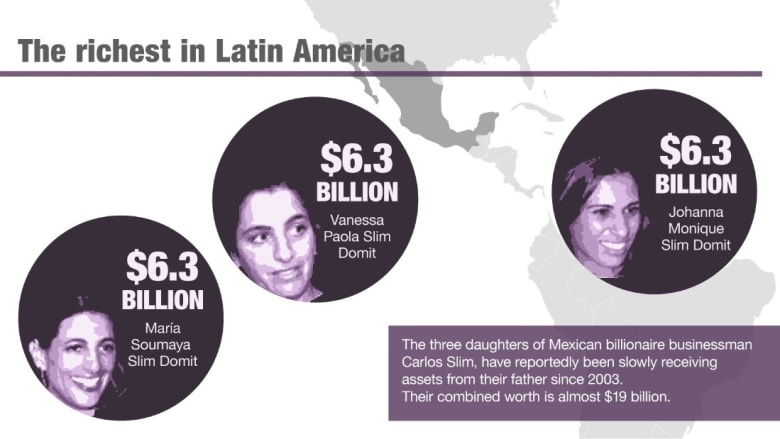مليارديرات العالم