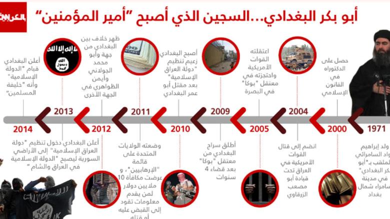 المبعوث الأمريكي الخاص لمحاربة داعش: خلافة التنظيم تتقلص.. و95% من سكان تكريت عادوا بعد استعادة المدينة