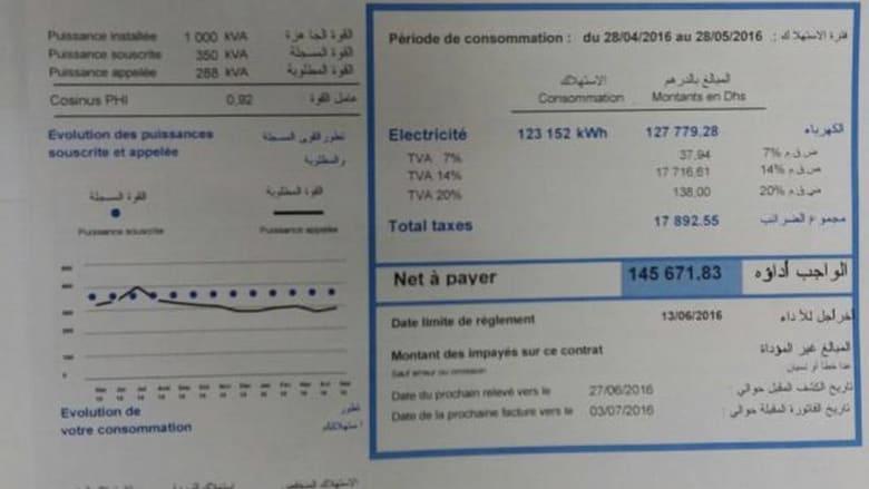 استهلاك الماء والكهرباء في الفنادق المصنفة بمدينة أكادير