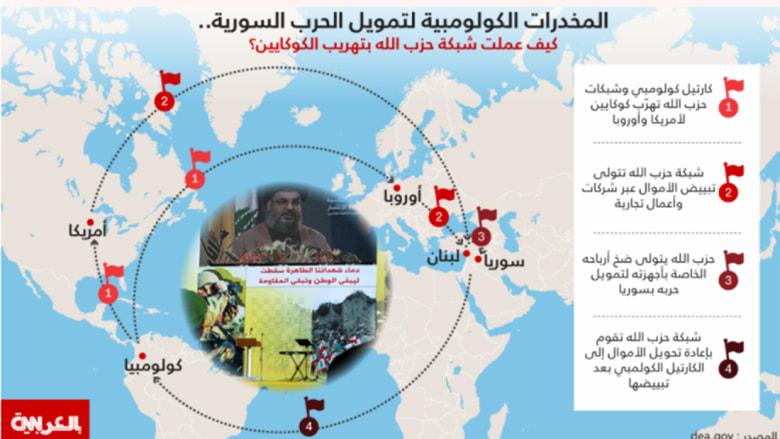 """عبدالله بن زايد يعيد نشر تغريدة مقابلة """"تجار المخدرات في لبنان"""""""