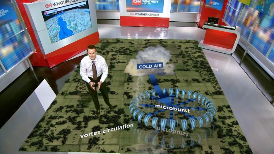 خبير أرصاد CNN يشرح حالة الطقس عند سقوط الرافعة بمكة: مايكروبرست ضرب المدينة