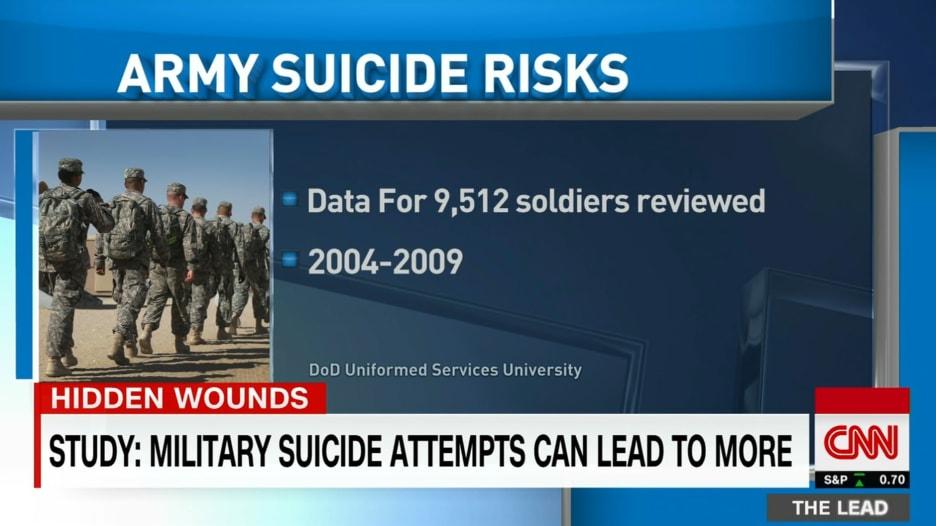 بمتوسط 2000 في العام.. دراسة تحذر من تزايد محاولات الانتحار بين الجنود الأمريكيين
